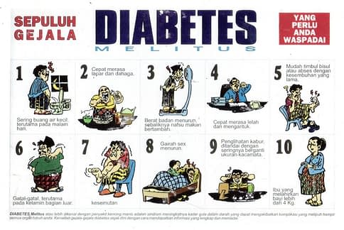 Jual Obat Diabetes Surabaya