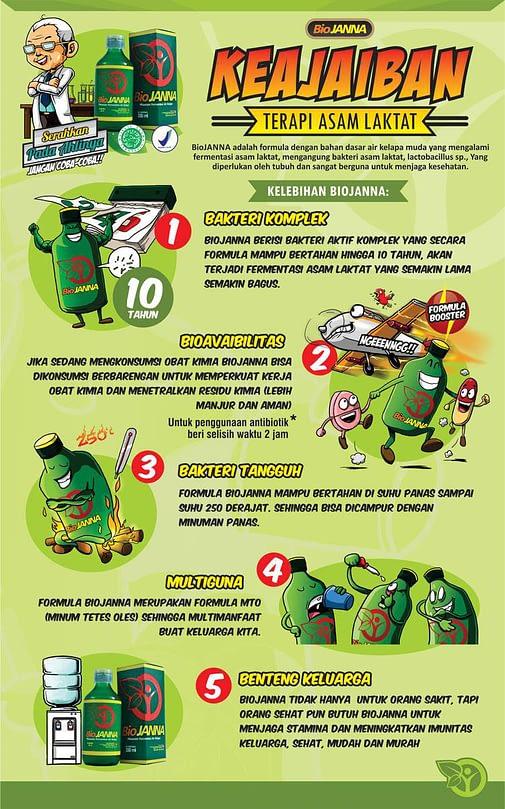 Supplier Biojanna Super Asli Original Surabaya Sidoarjo Mojokerto